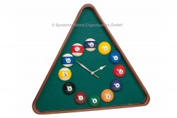 Billiard-Clock, Triangle